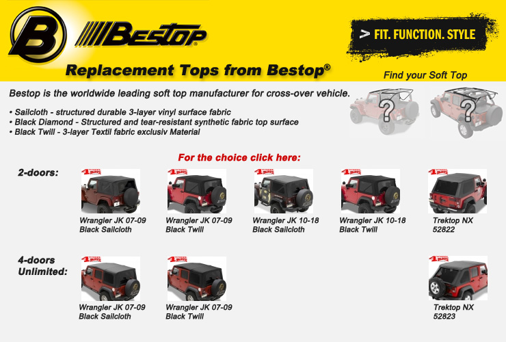 Jeep Wrangler JK Replacement Soft Top Skins Bestop