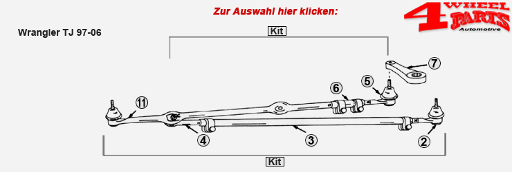 Jeep Wrangler TJ Federung & Fahrwerk & Lenkung